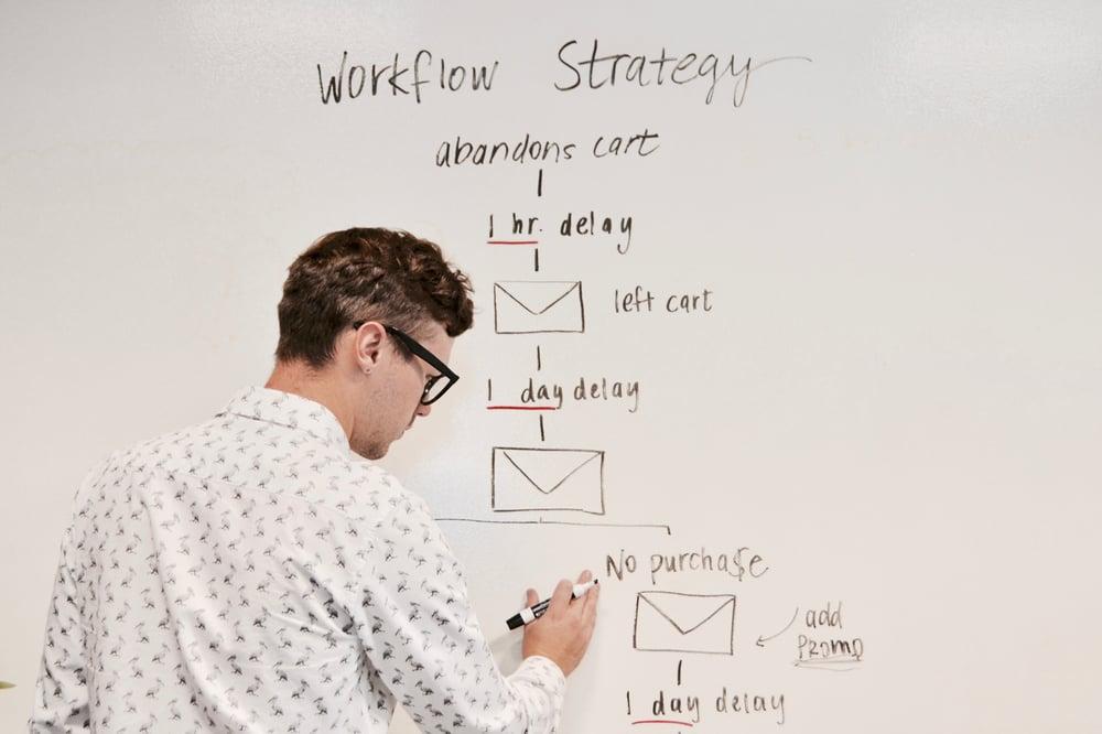 mengatur strategi bisnis