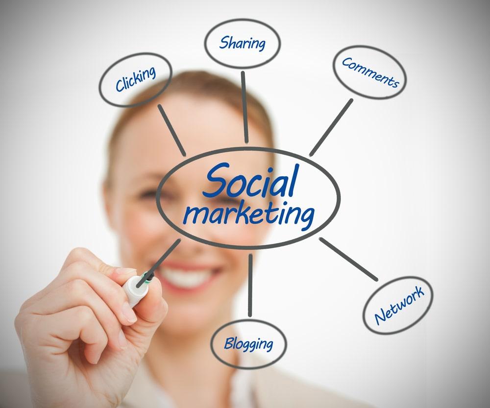 lakukan pemasaran sebelum membuka bisnis