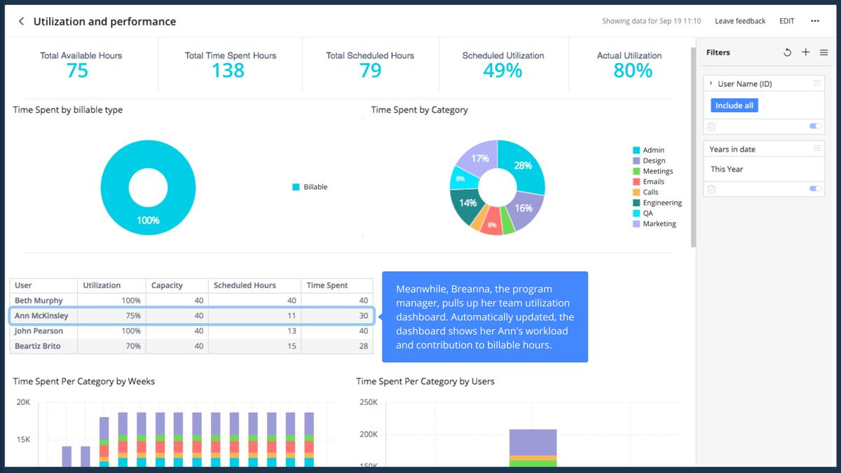 Pekerjaan Lebih Lancar Berkat 15 Aplikasi Project Management Terbaik